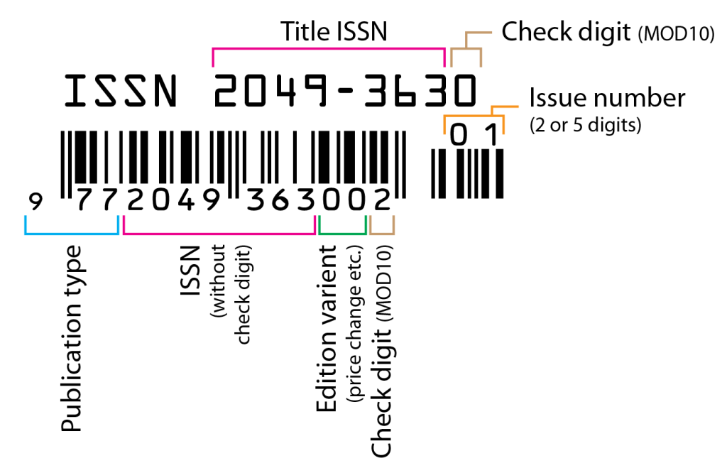 issn_barcode